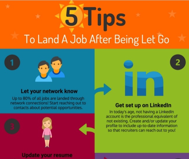 land a job, careerminds, jane jackson, career, career coach, Alexandra Brown, jobsearch, jobseeker, LinkedIn