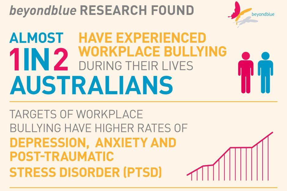 workplace bullying, bullying, emotional burnout
